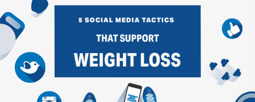 MFP Social Media Weight Loss.jpg