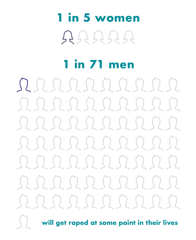 Stats 1.jpg