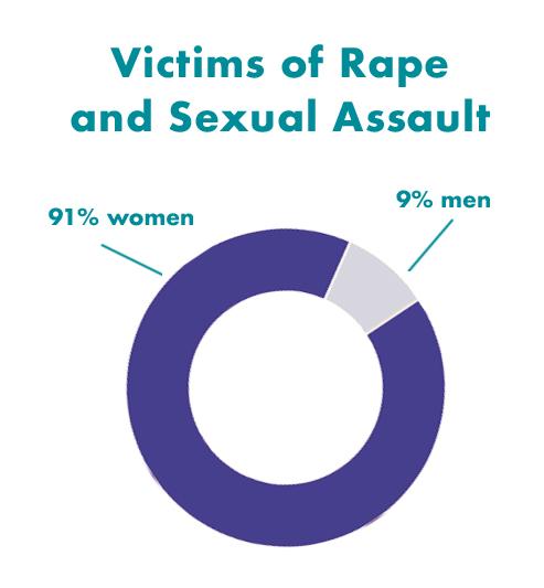 Stats 2.jpg