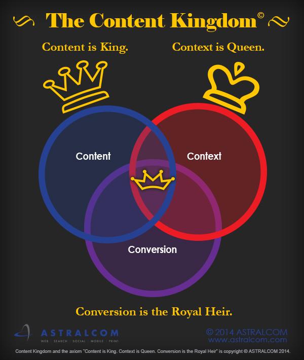 Content_Kingdom_Infographic.jpg
