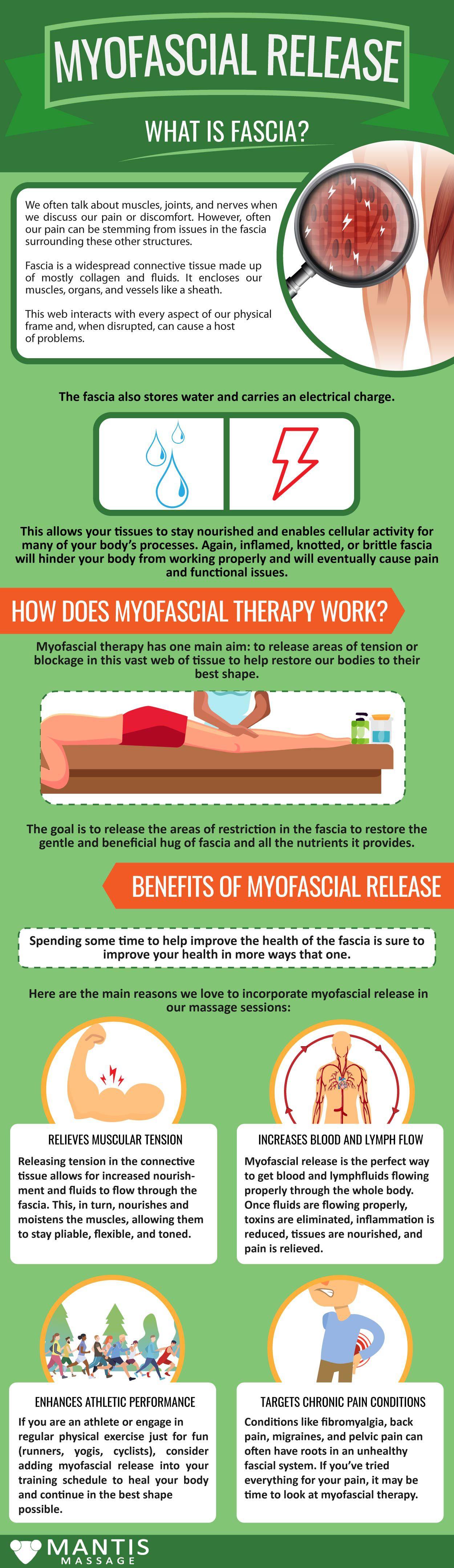 Mantis Massage - Myofascial Release Infographic Draft 1 (1).jpg
