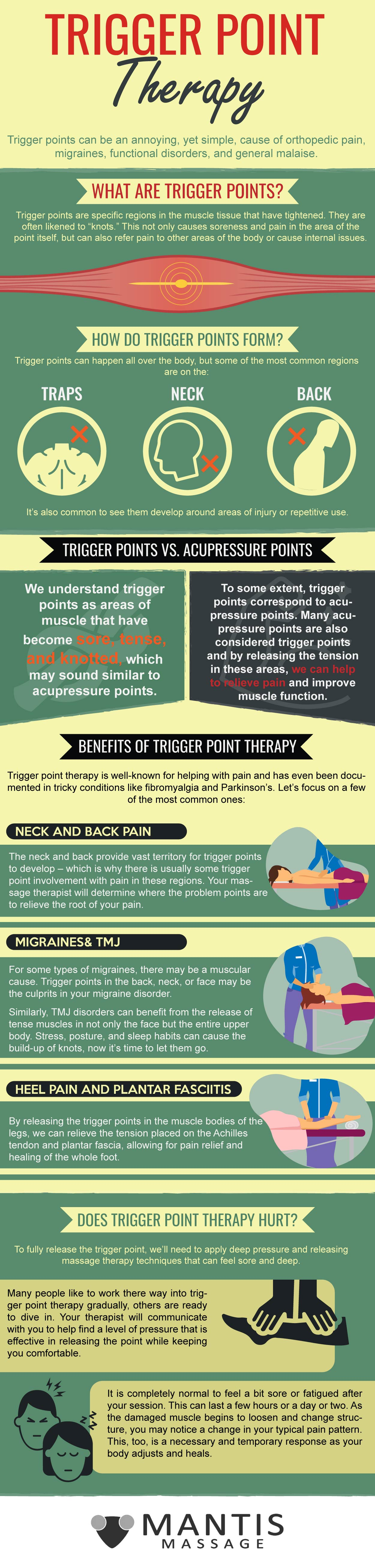 Mantis Massage Trigger Point Therapy.jpg