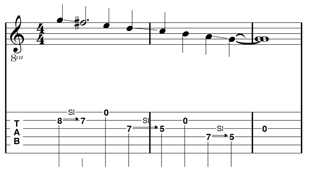 Figure 5: Descending G Major cascade