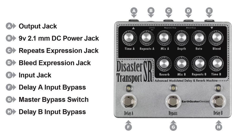 Disaster-Transport-Jacks-Switches.jpg