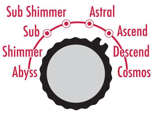 Astral-Destiny-Reverb-Modes.jpg