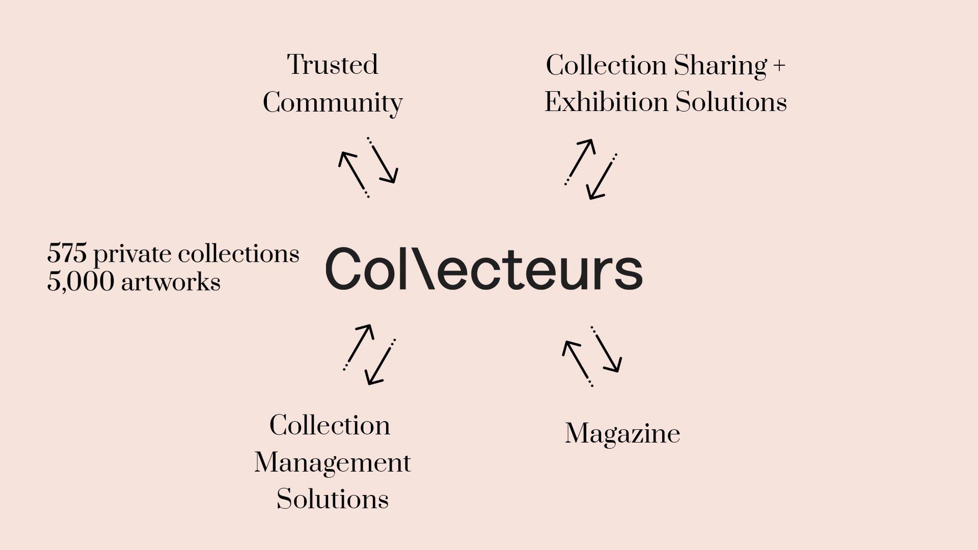 Collecteurs-Outline (01_11_2018) Vectorized - FINAL.015.jpeg
