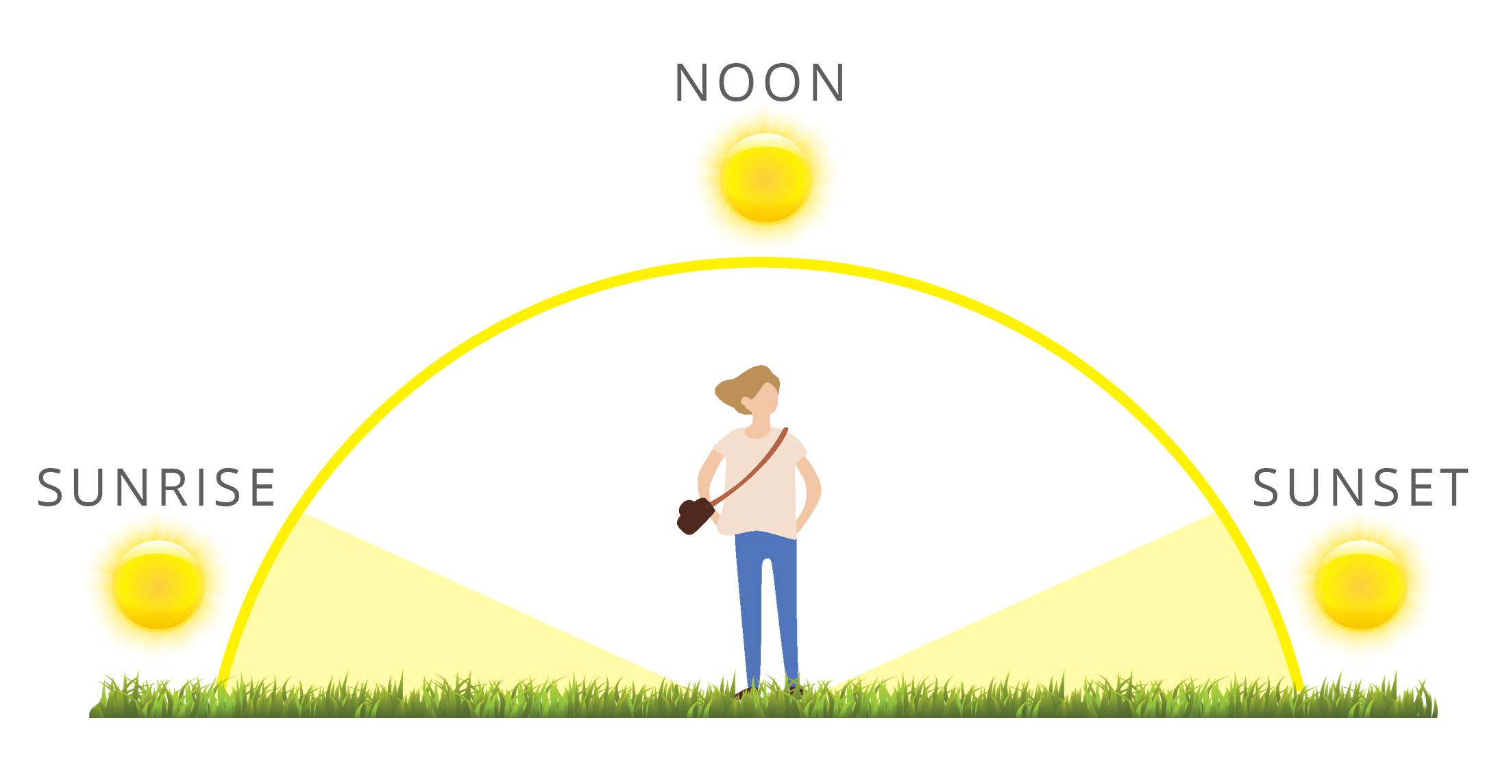 golden hour graphic.jpg