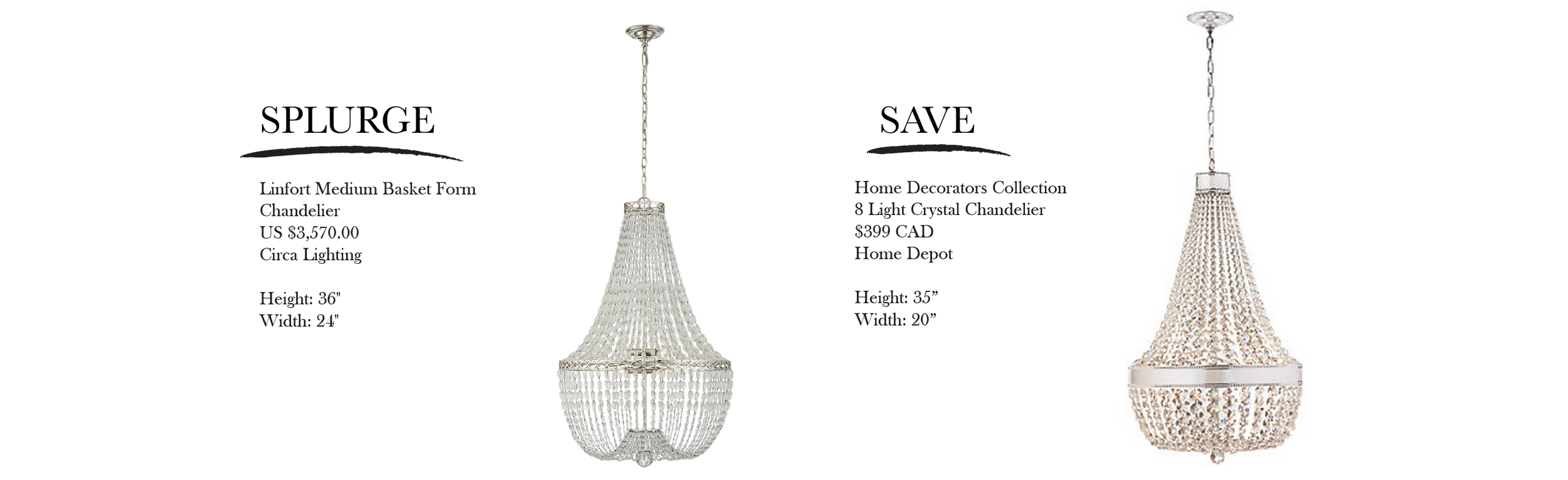 Chandeliers can vary immensely in price. Here's an example of two similar fixtures (style-wise) that have more than a $3,000 price difference between the two. $3,000!!!!!