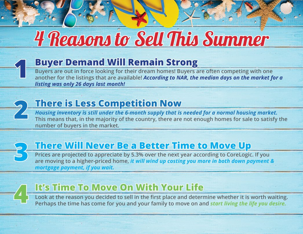 4-Reasons-To-Sell-Summer-ENG-STM-1046x808.jpg