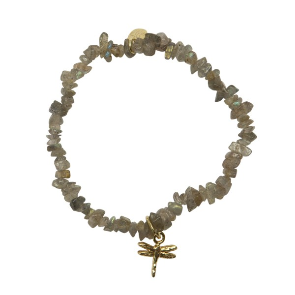 power_labradorite_gp_bracelet.jpg