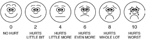 Pain Scale.png