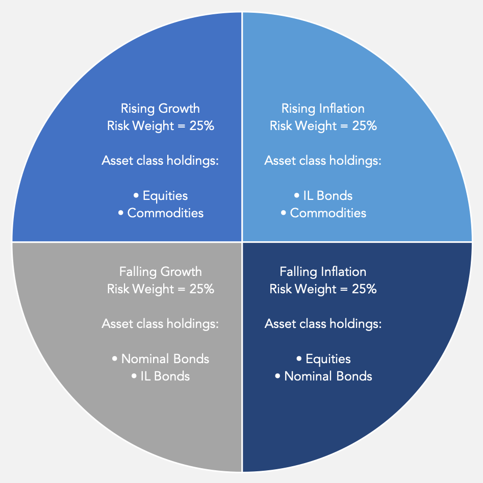 AGAWA Core Balanced Portfolio