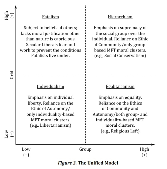 Joshua Bruce's unified model.