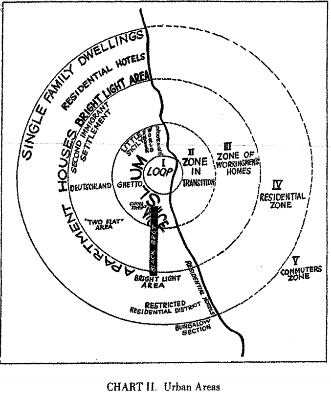 Concentric Zone Model applied to Chicago of the 1920s (1925:55)