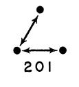 Holland-Leinhardt-Triad-201-Forbidden-Triad