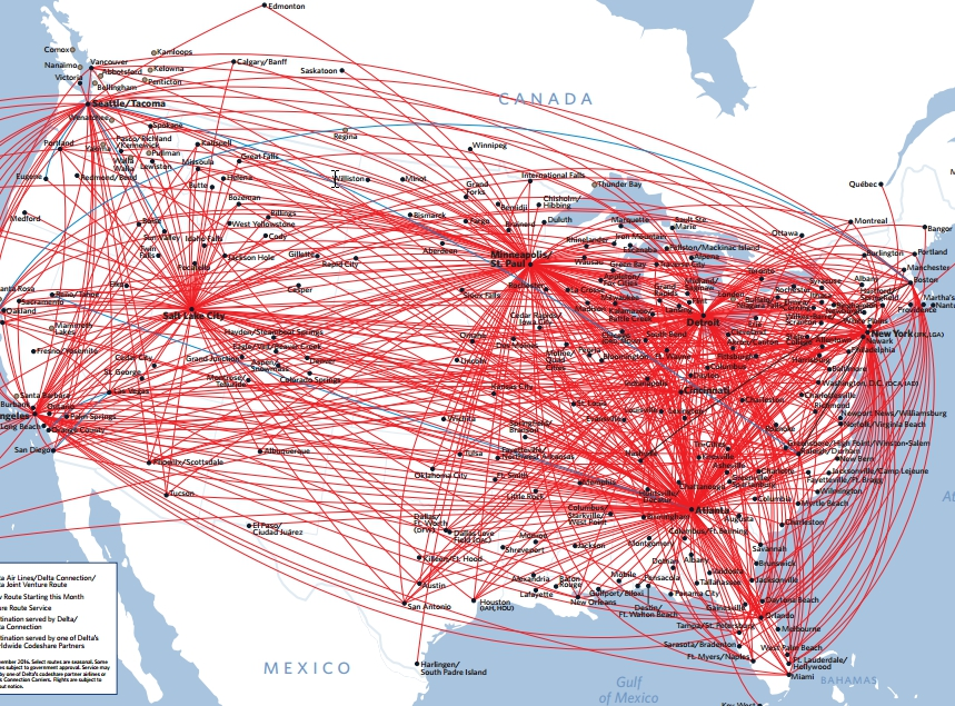 This Delta Airlines route map approximates a hub-and-spoke network. It is because of the tendency for preferential attachment in flight networks, that the distribution of degrees follows a power law (i.e. airports form a scale-free network).