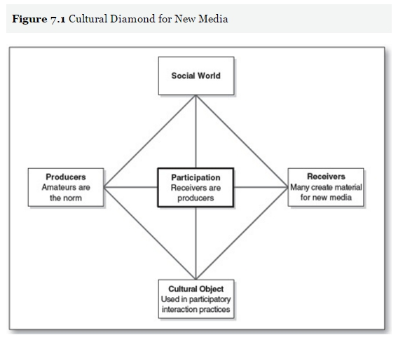 griswold-cultural-diamond-for-new-media-2012