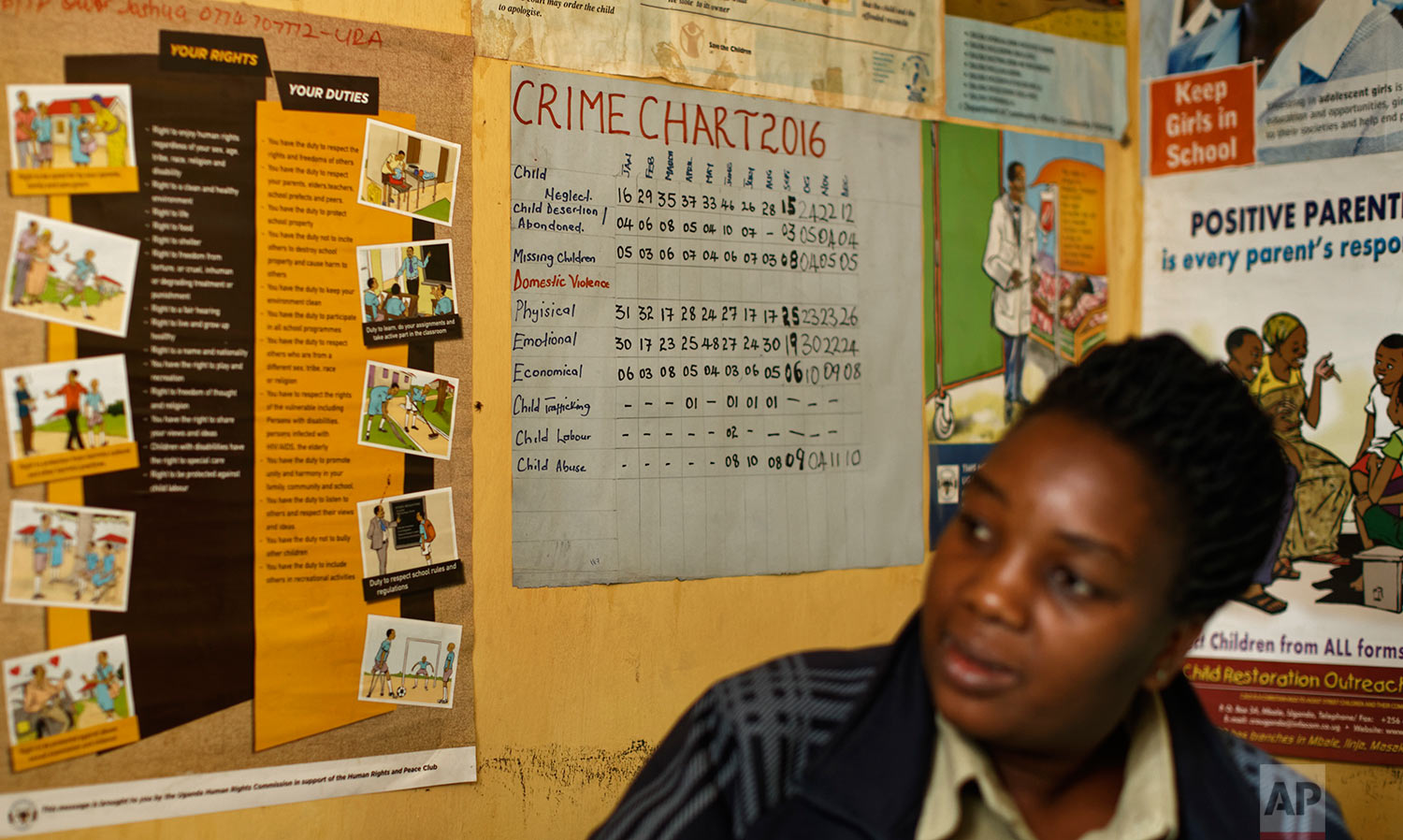 In this Tuesday, May 30, 2017 photo, the previous year's crime chart showing the monthly figures of different types of crime affecting women and children in the area hangs on the wall in the office of police child protection officer Natuhwera Donum in Masaka, Uganda. (AP Photo/Ben Curtis)