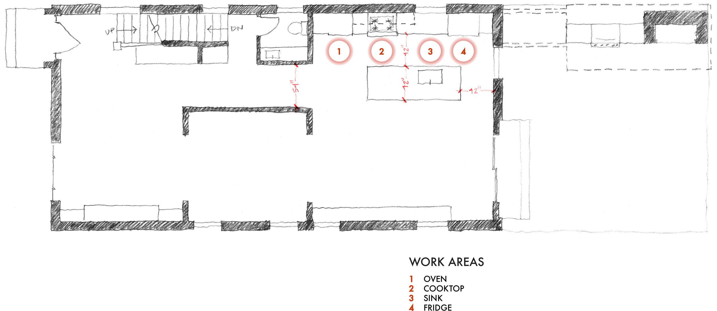 Queen Anne House Work Area Diagram.jpg