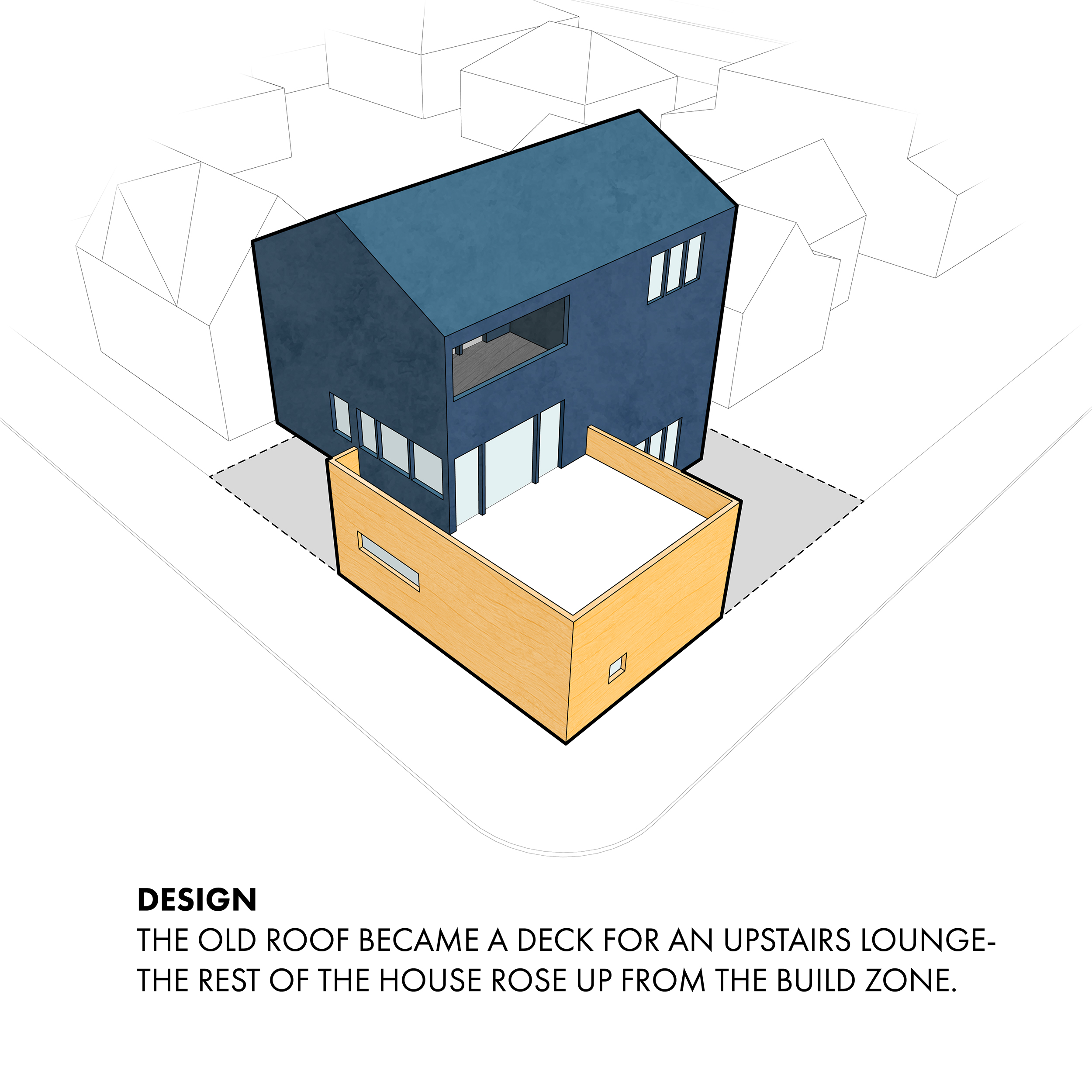 Designing a House on a Small Lot in Seattle