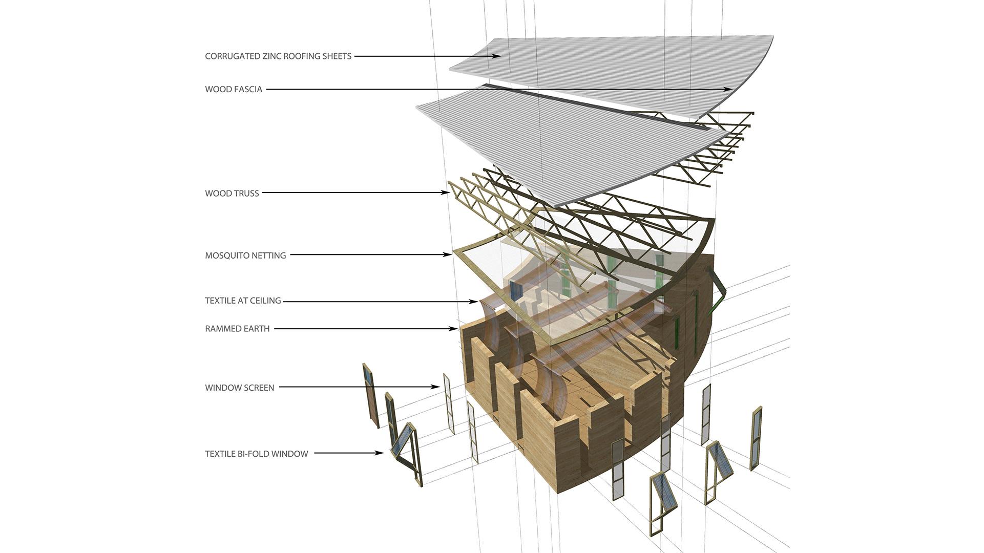 classroom axon - LABELED - 16x9.jpg