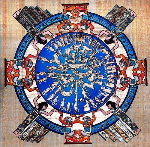 Zodiac of Denderah