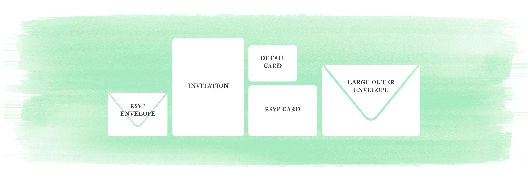 InvitationSuite_Graphic.png