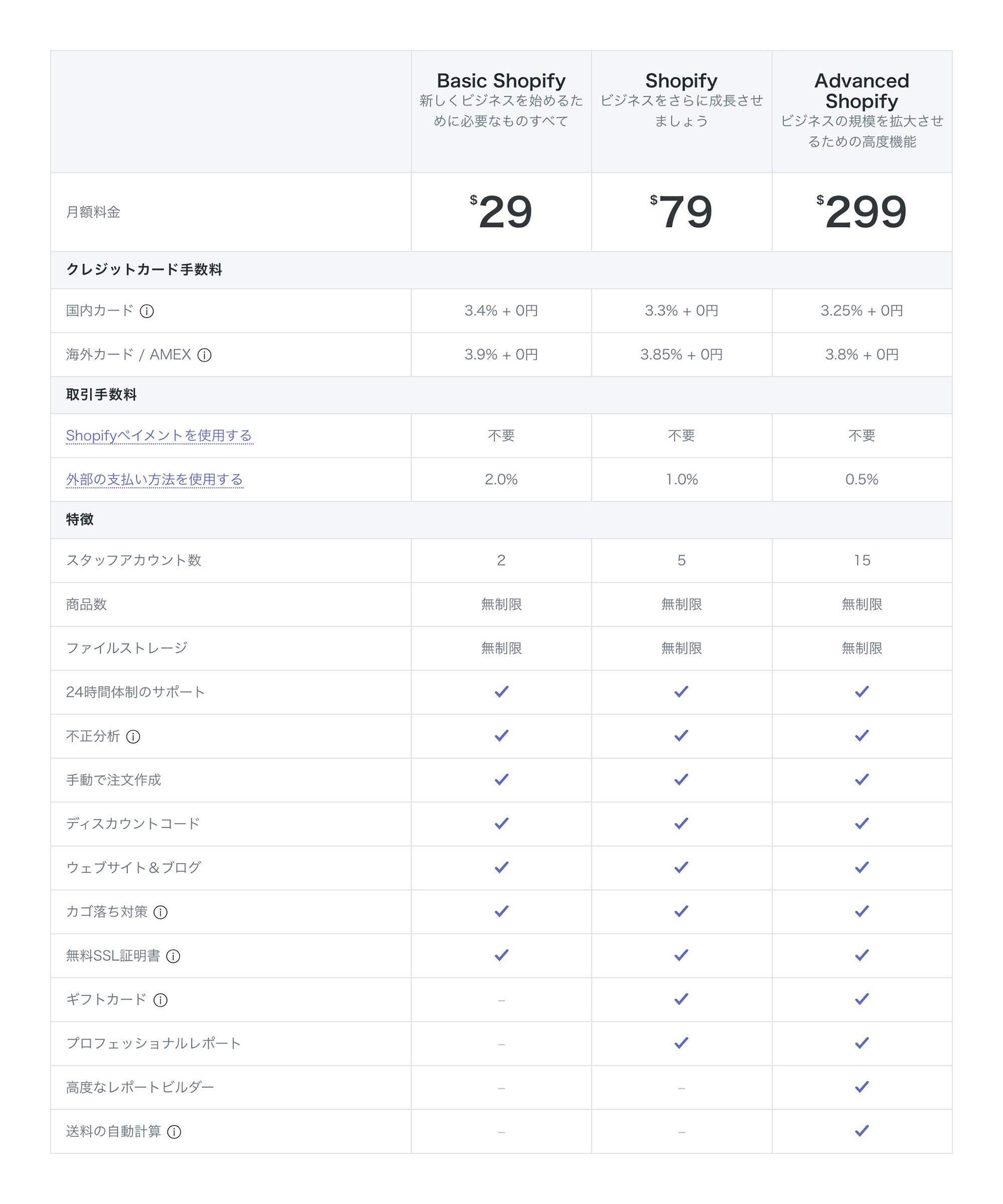 shopify_5.jpg