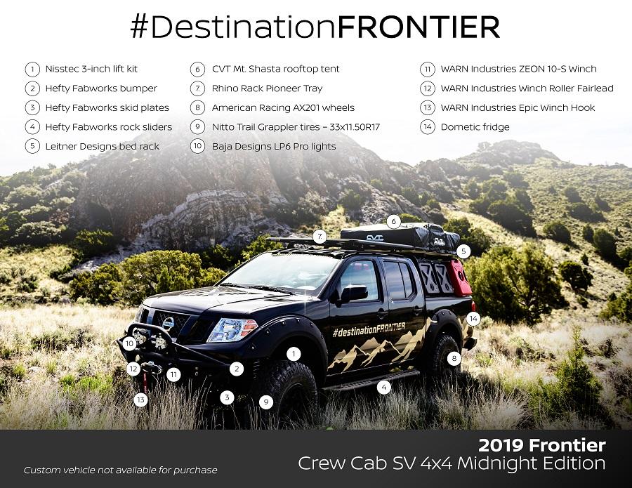 DestinationFrontier-infoGraphic-v5.jpg
