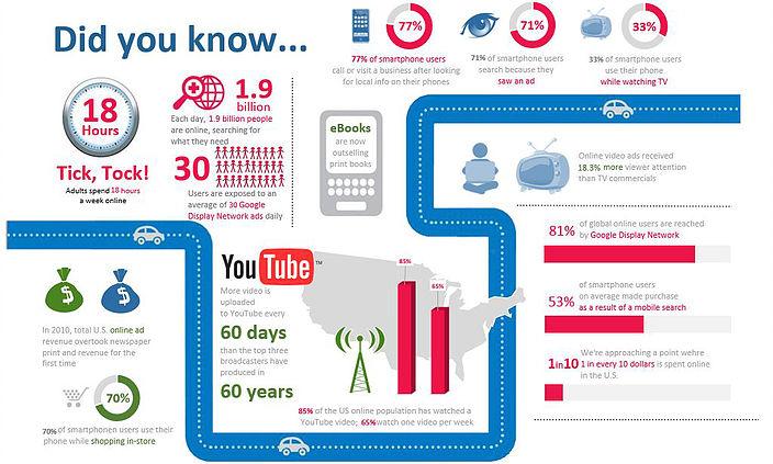 Online Excel Infographic