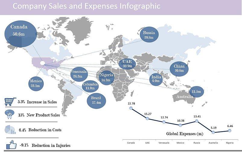 Excel Infographic Sales