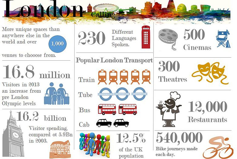 London Excel Infographic