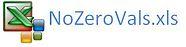 No Zero in chart