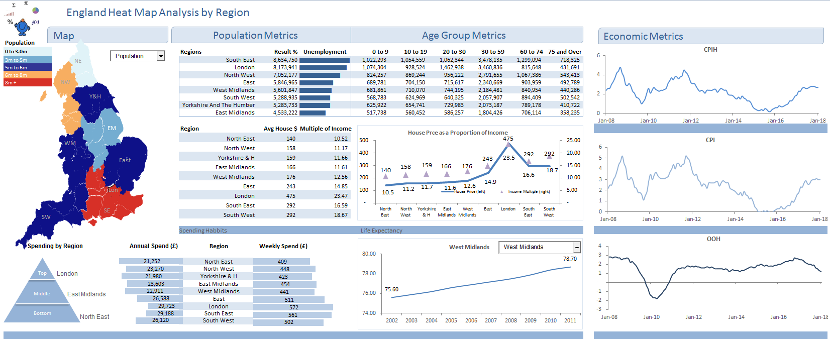 The above is the finished Excel Dashboard. It has a cleaner look and more data.