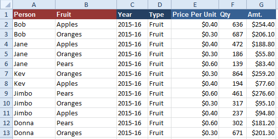 Excel Vba Transpose Multiple Columns Into Rows