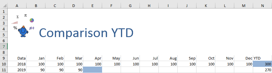 Sum YTD Indirect