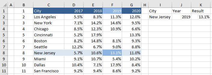 Hlookup Excel