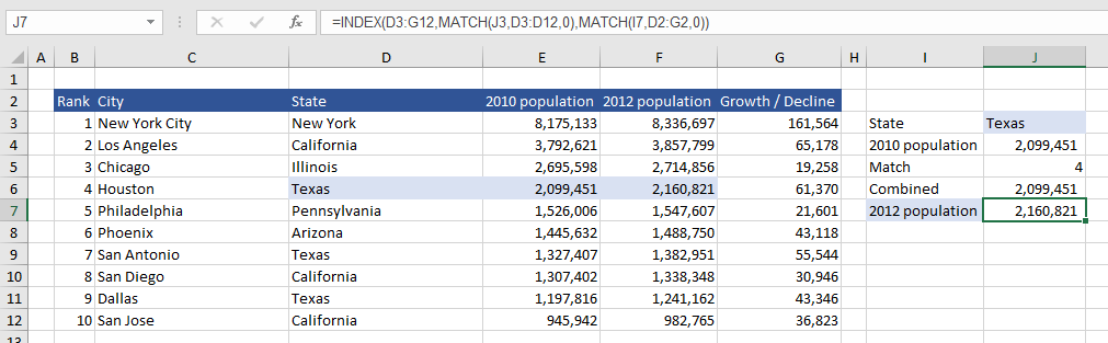 INDEX and Match in Excel