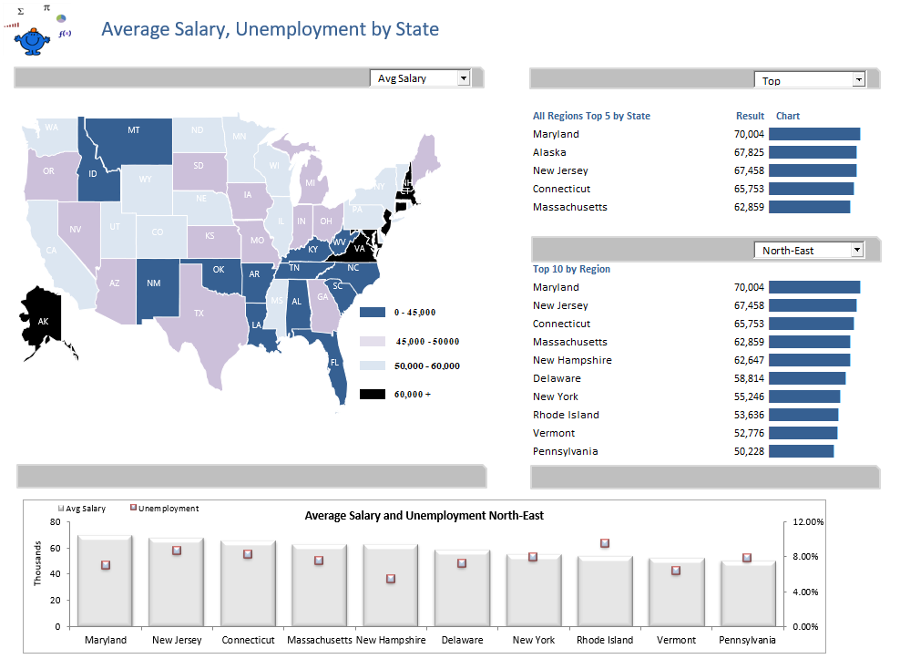 Heat Map Excel Dashboard Excel Dashboards Vba And More - Us-heat-map-excel