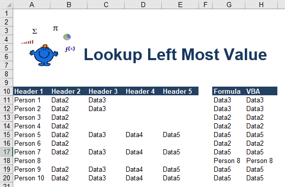 Lookup Left most value excel