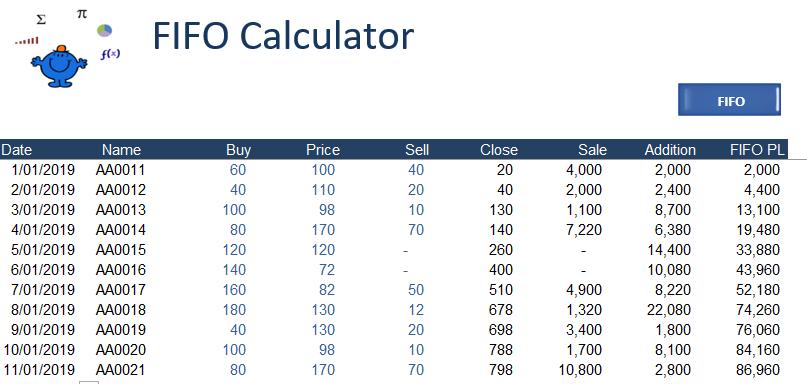 FIFO Excel calculator