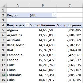 Excel Pivot