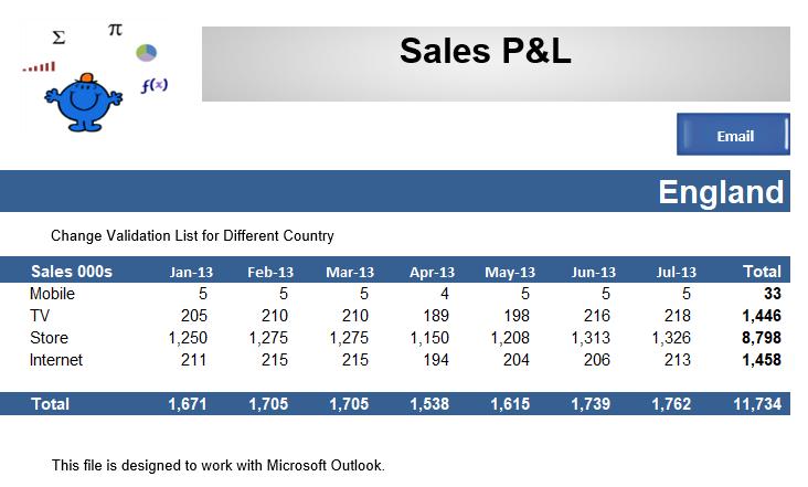 Send Excel Workbook via Outlook with VBA — Excel Dashboards