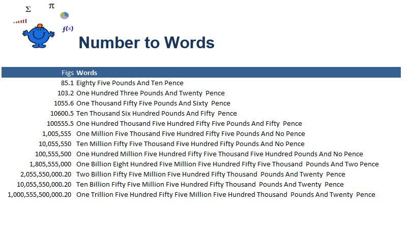 Numbers to Words VBA