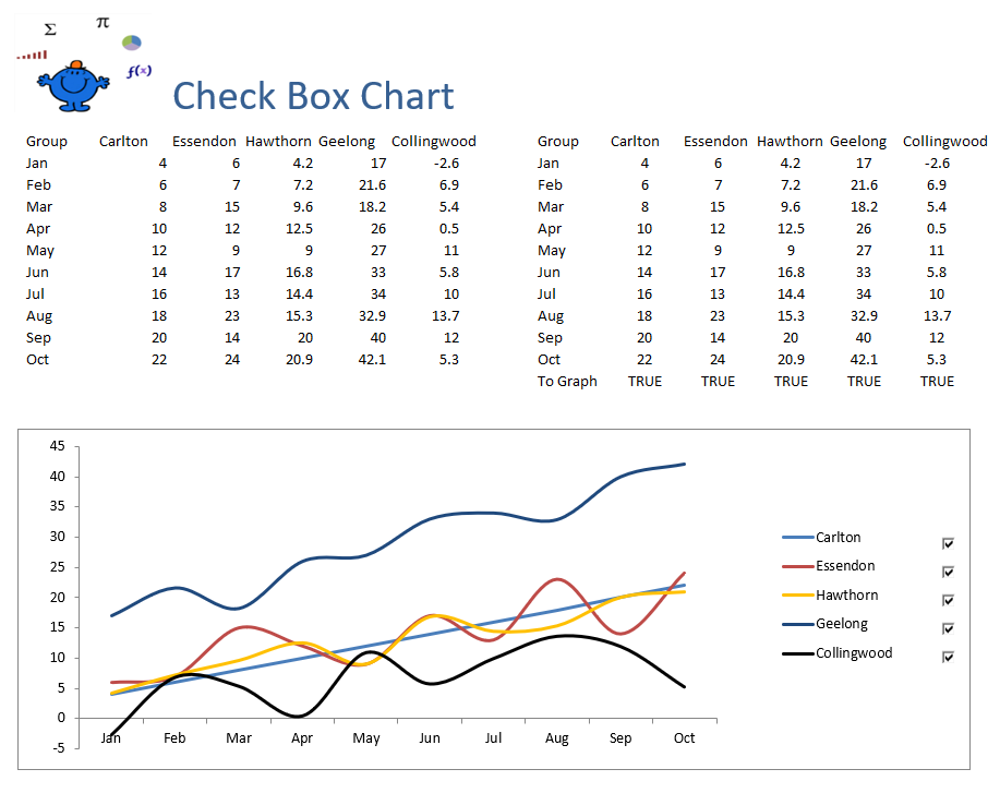 Toggle Excel Series Chart — Excel Dashboards VBA and more
