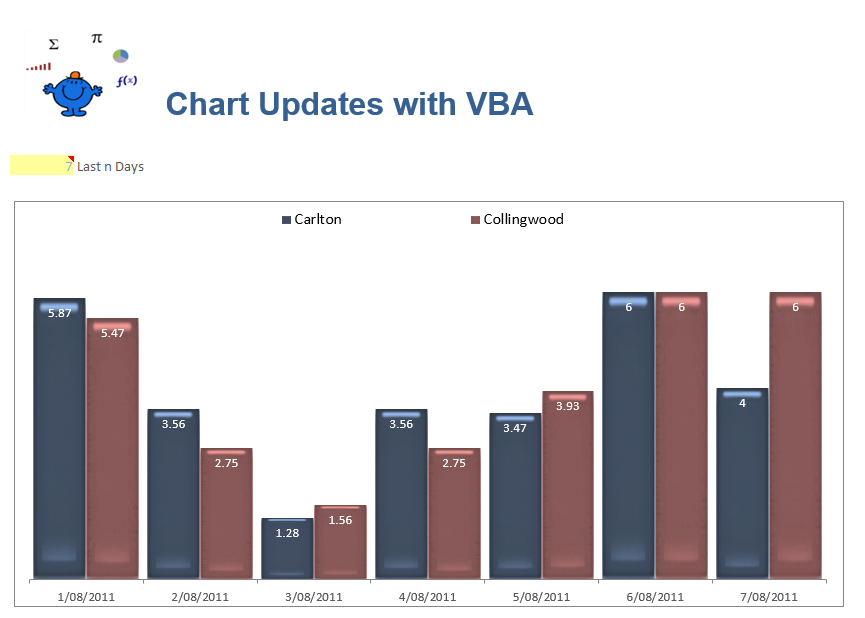 Updating Chart VBA