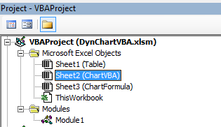 Dynamic chart Excel