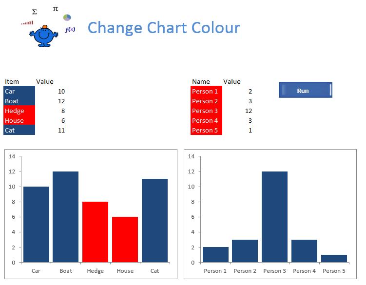 Chart Colour Excel