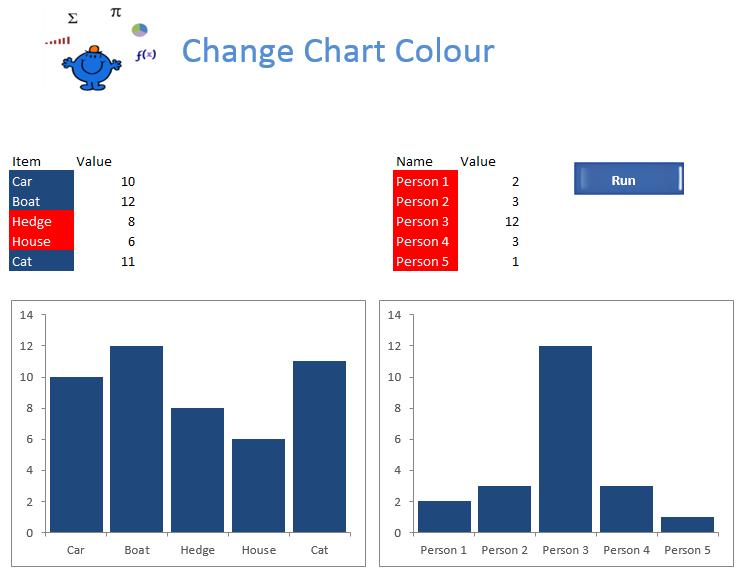 Chart Colour Series