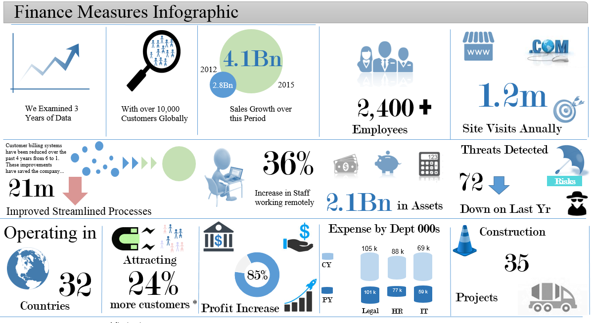 Financial Infographic Excel